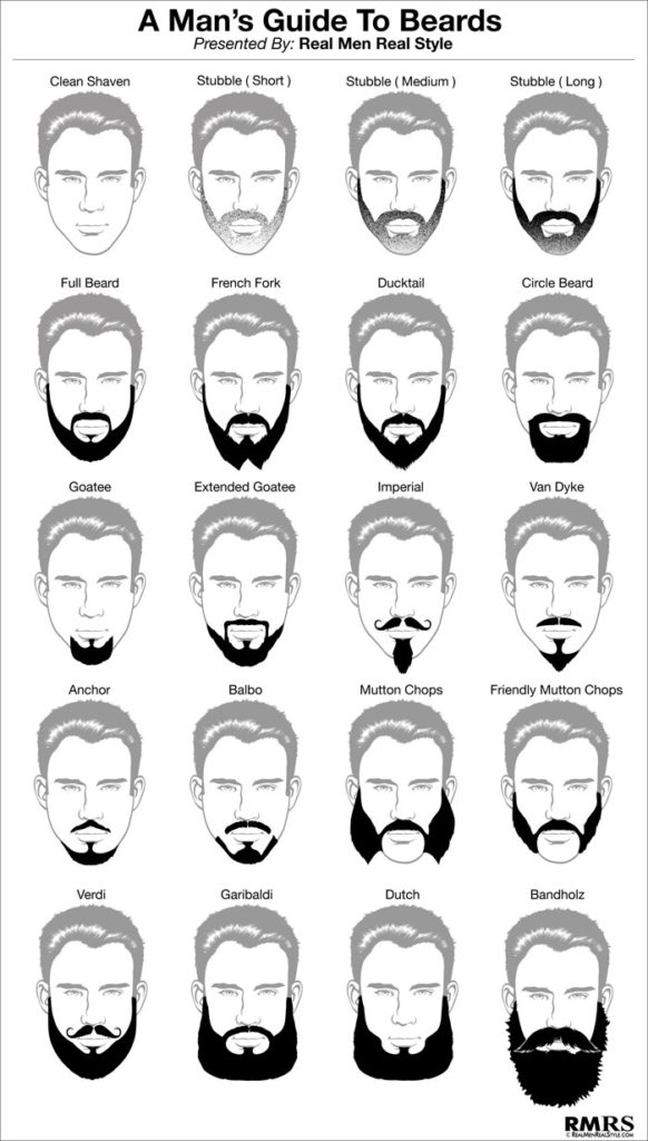 Beard t and types of beards trimmed at HMX